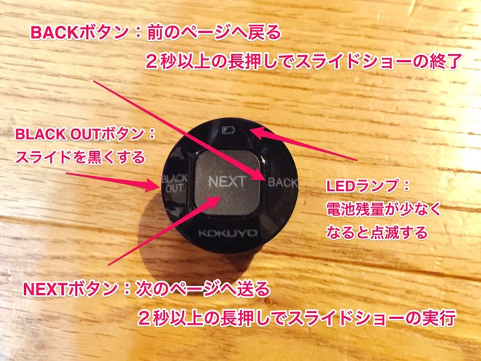 フィンガープレゼンターのボタン機能